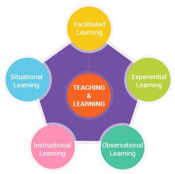 teaching[1]